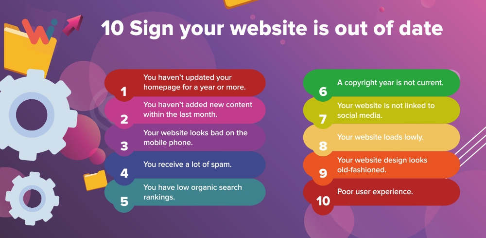 10 Signs your website is out of date
