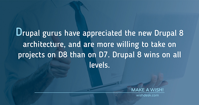Drupal gurus have appreciated the new Drupal 8 architecture