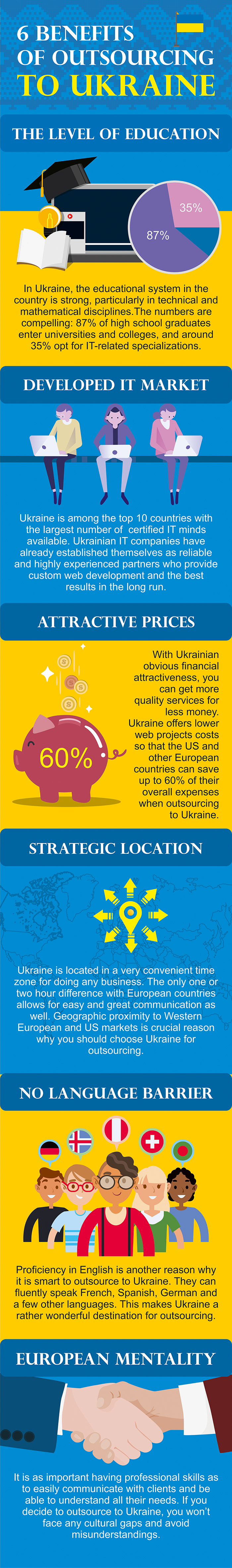 Why outsource web development to Ukraine