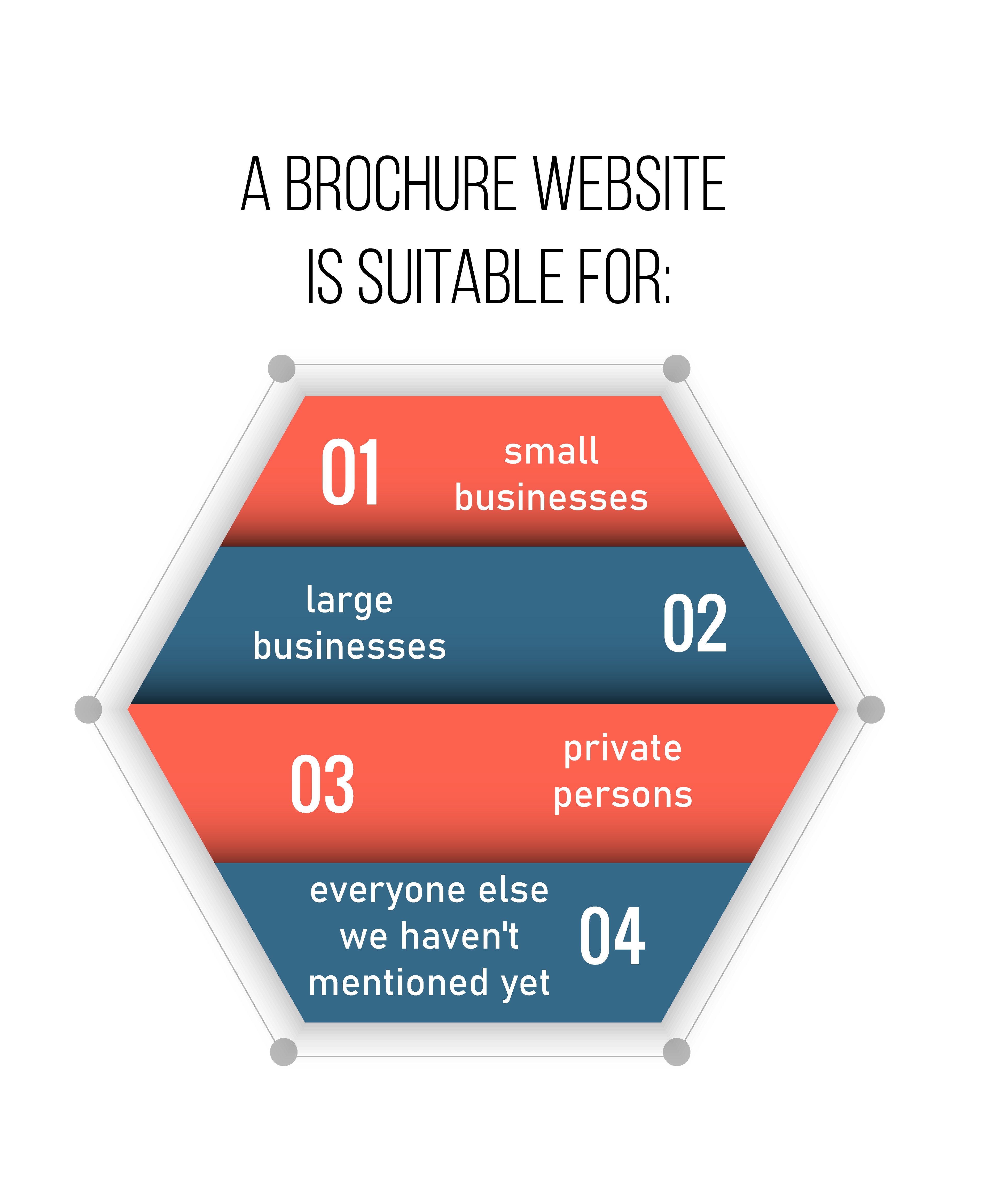 brochure website is suitable for everyone