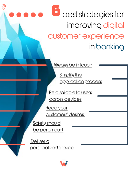 best strategies for improving digital customer experience in banking