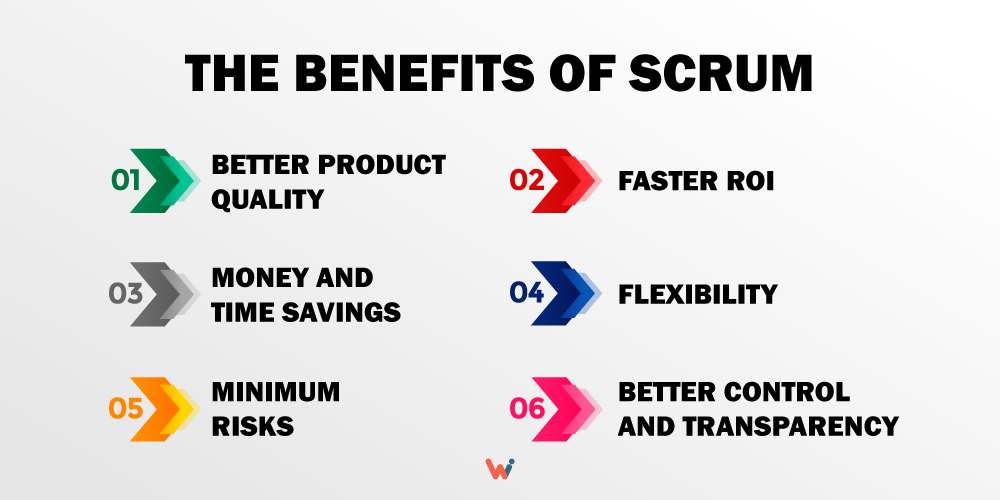 The benefits of Scrum