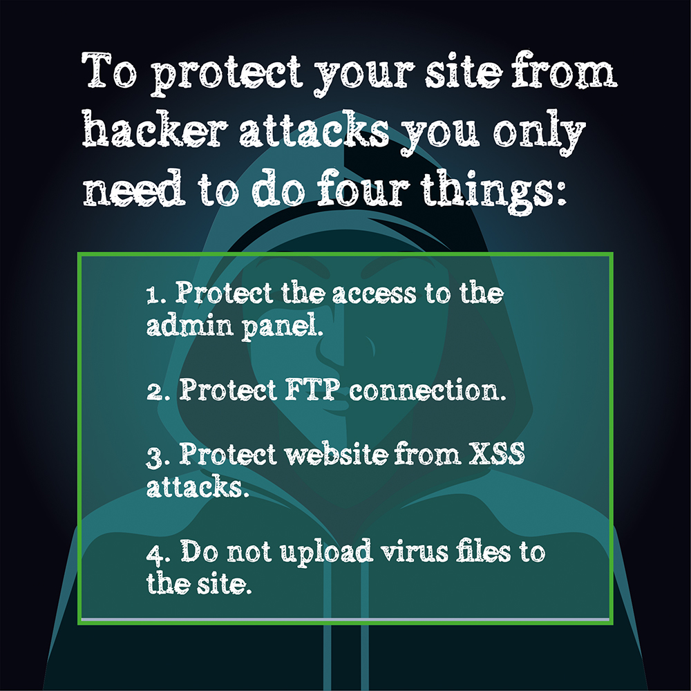 What should I do if my website has been hacked
