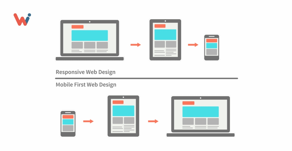 responsive web design vs mobile-first web design
