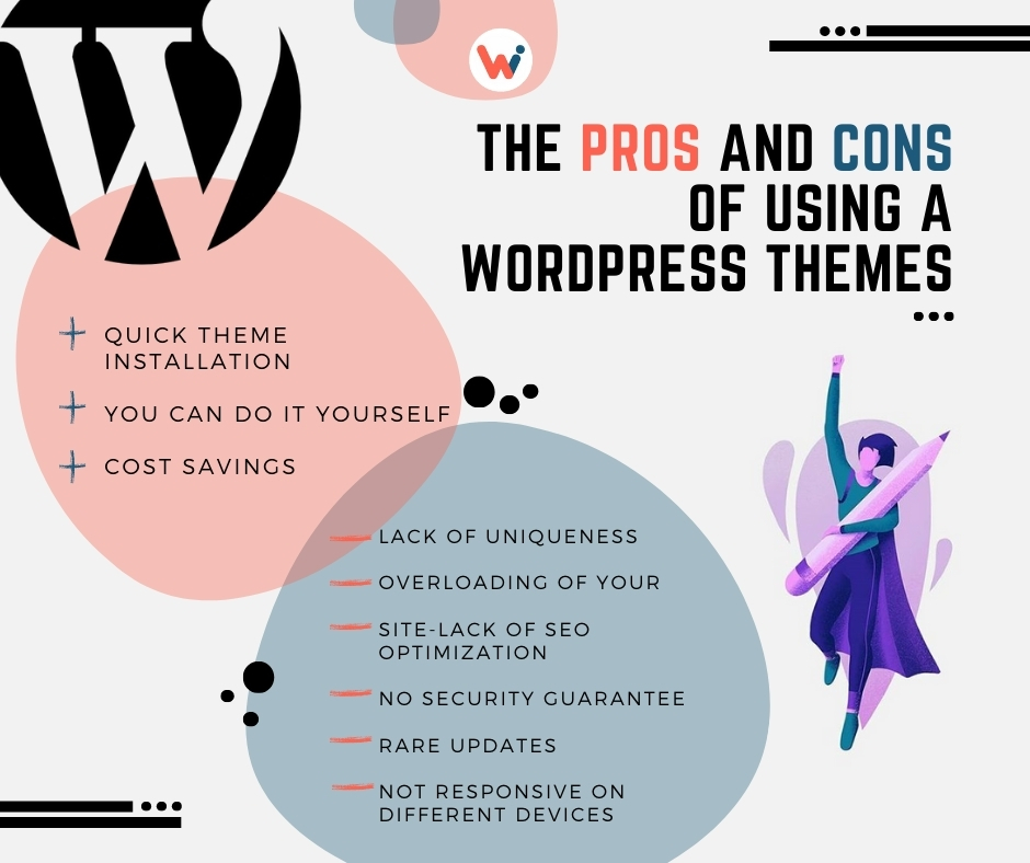 The pros and cons of using a WordPress themes