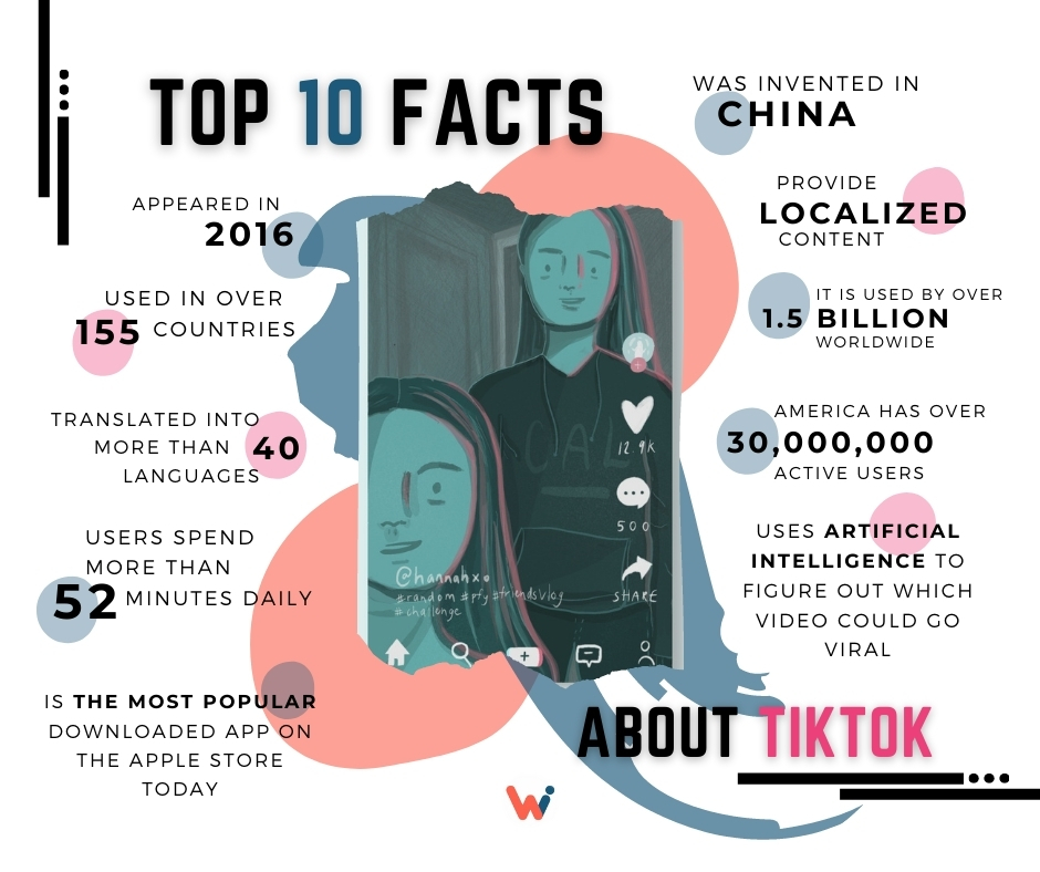 Top facts about TikTok