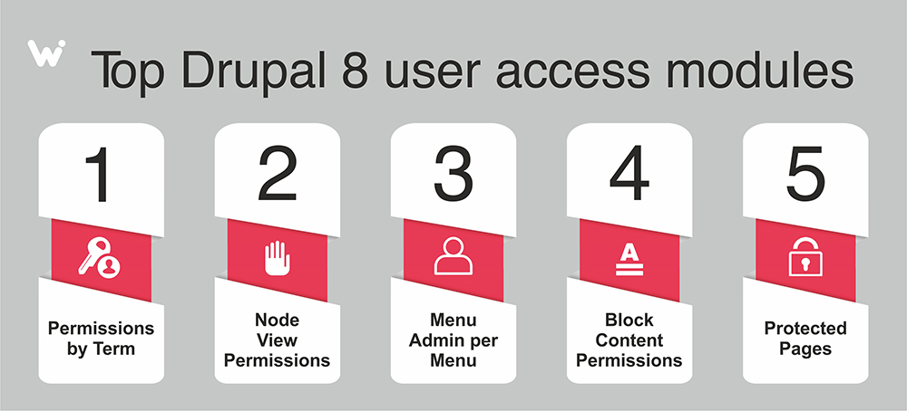 top Drupal8 user access modules