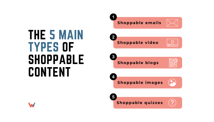 The 5 main types of shoppable content