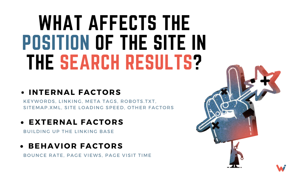 What affects the position of the site in the search results?
